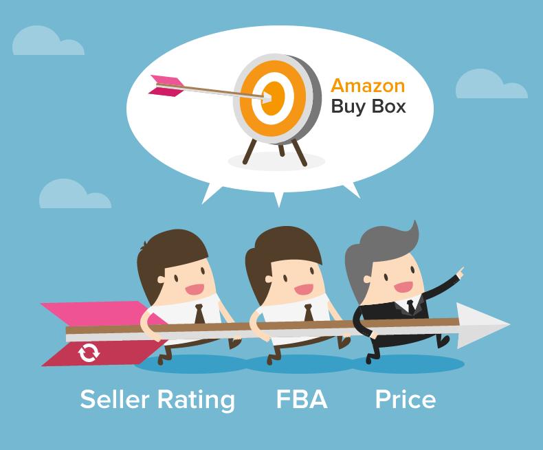 Amazon BuyBox 2019