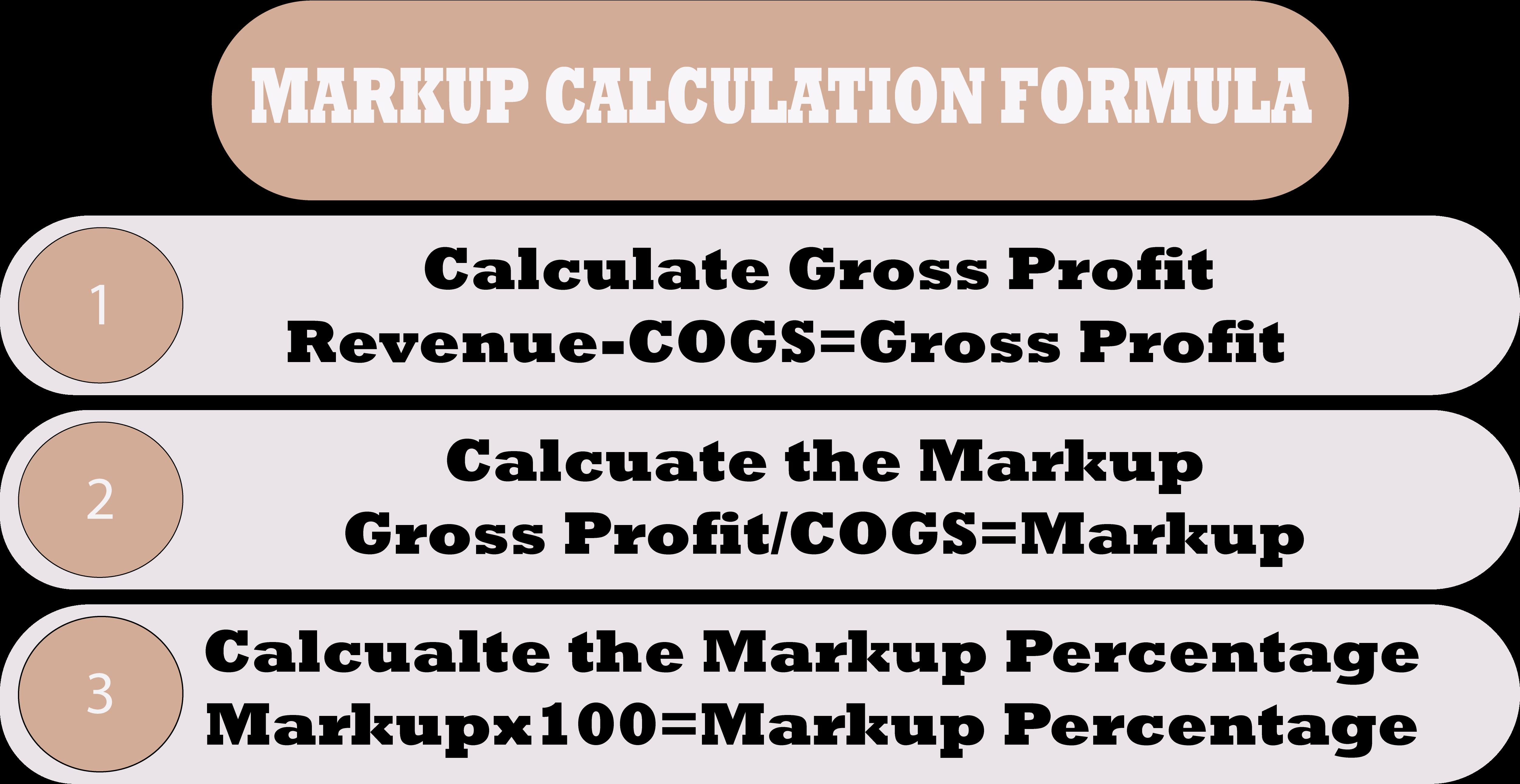 markup calculation