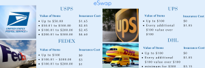 shipping insurance pricings