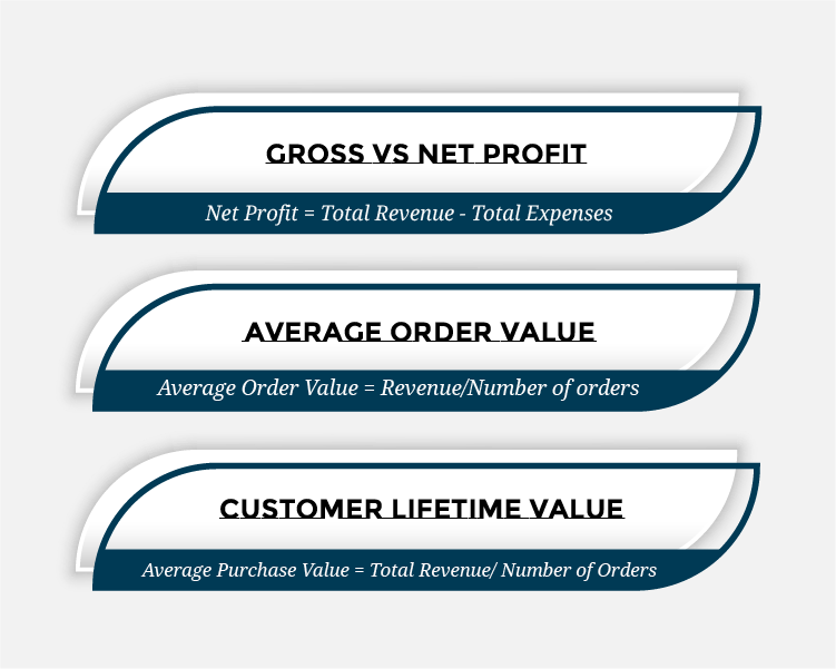 formulas to track the performance of a multichannel business