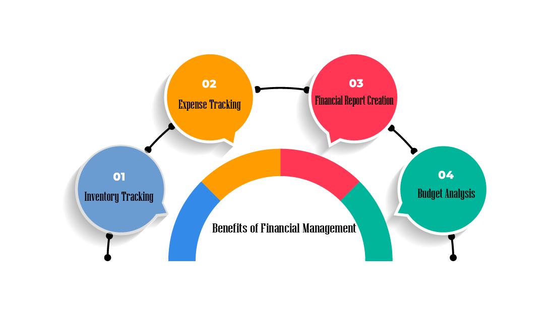 Benefits of Financial Management