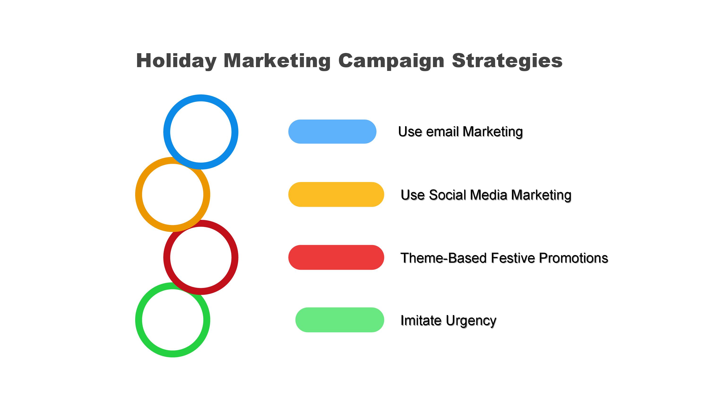 Holiday Marketing Campaign Strategies