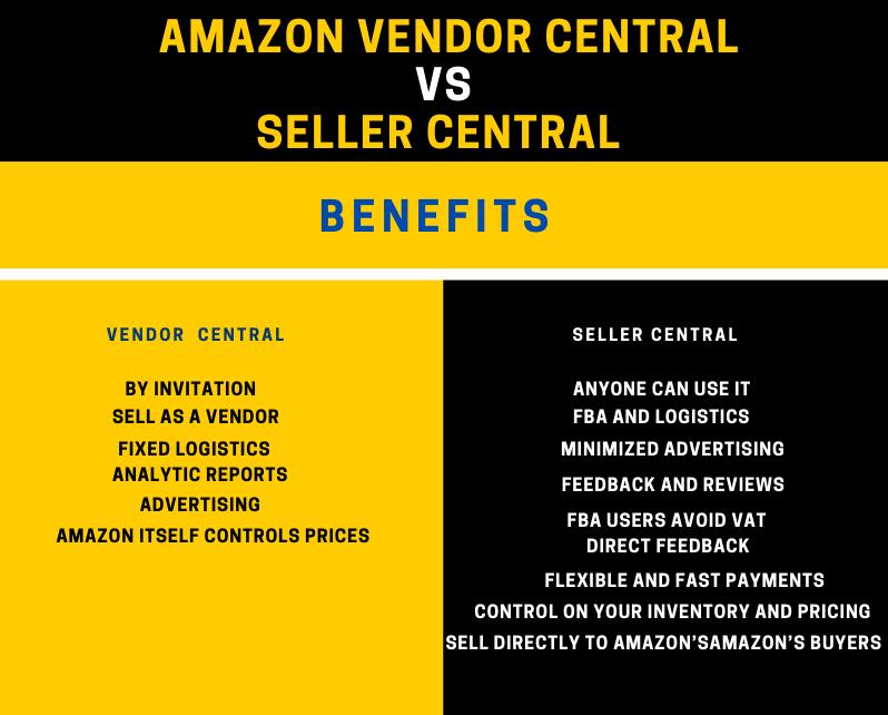 seller central vs vendor central