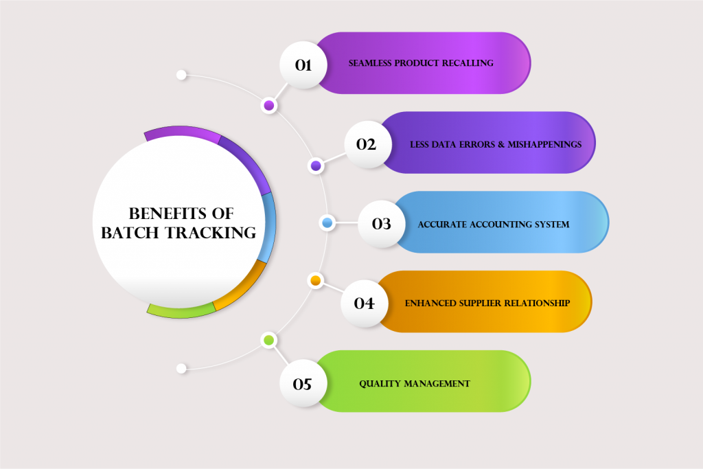 Batch tracking benefits